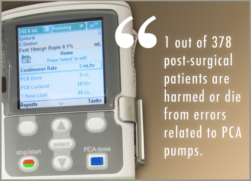 1 out of 378 post-surgical patients are harmed or die from errors related to PCA pumps.