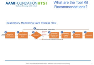 What are the toolkit recommendations?