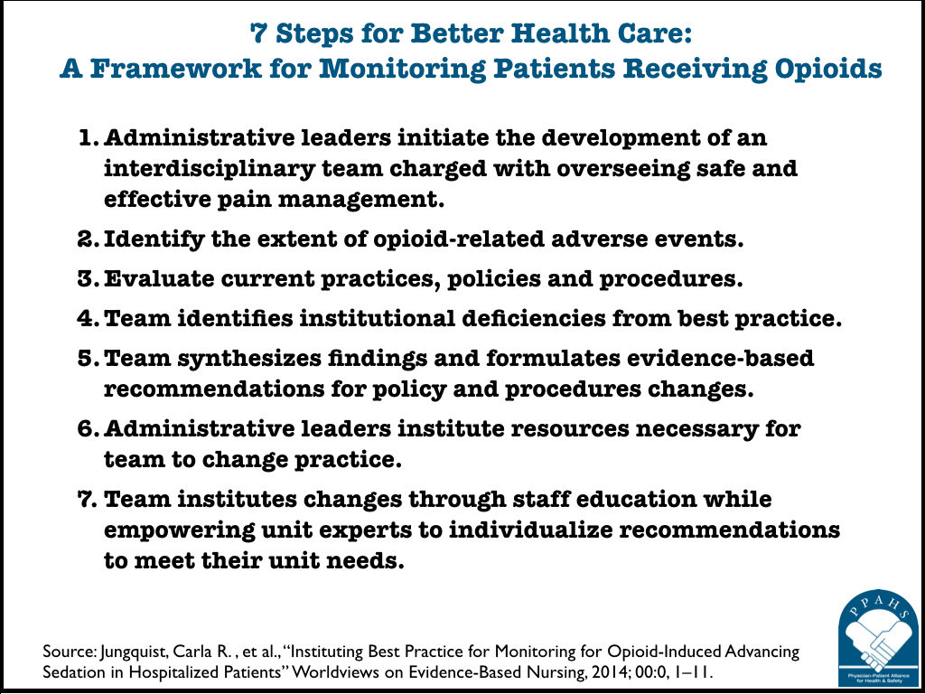 7 Steps for Better Health Care: A Framework for Monitoring Patients Receiving Opioids