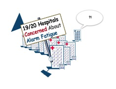 19 out of 20 hospitals are concerned about alarm fatigue