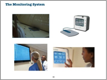 Continuous Electronic Monitoring System