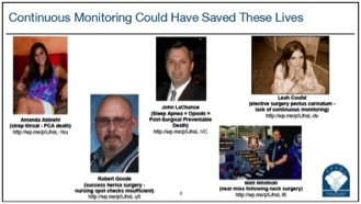 Continuous Monitoring Could Have Saved These Lives
