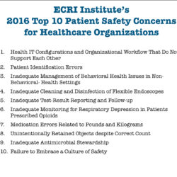 ECRI's Top 10 Patient Safety Concerns