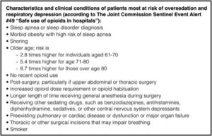 Characteristics and clinical conditions of patients most at risk of oversedation and respiratory depression
